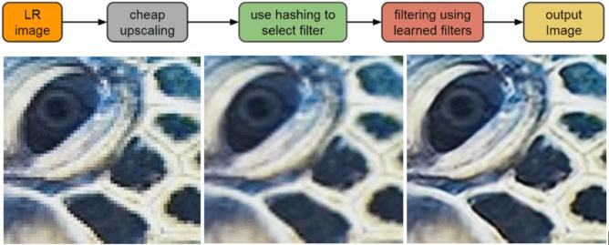 Google cria técnica de ampliar imagens sem estragá-las